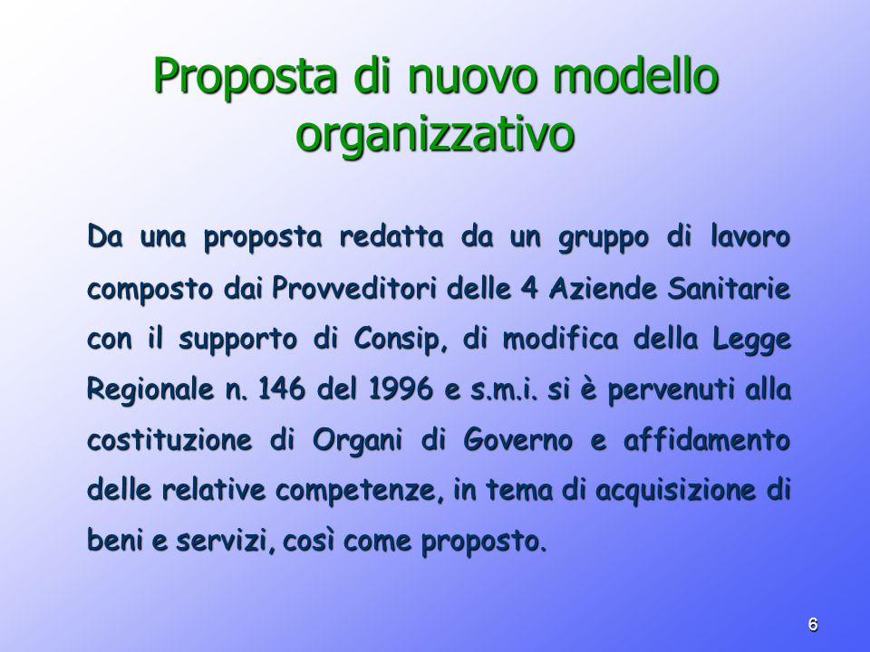 6 Proposta di nuovo modello organizzativo Da una proposta redatta da un gruppo di lavoro composto dai Provveditori delle 4 Aziende Sanitarie con il su