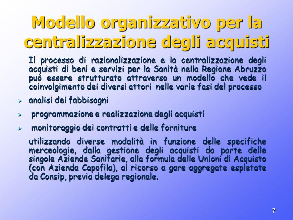 7 Modello organizzativo per la centralizzazione degli acquisti Il processo di razionalizzazione e la centralizzazione degli acquisti di beni e servizi