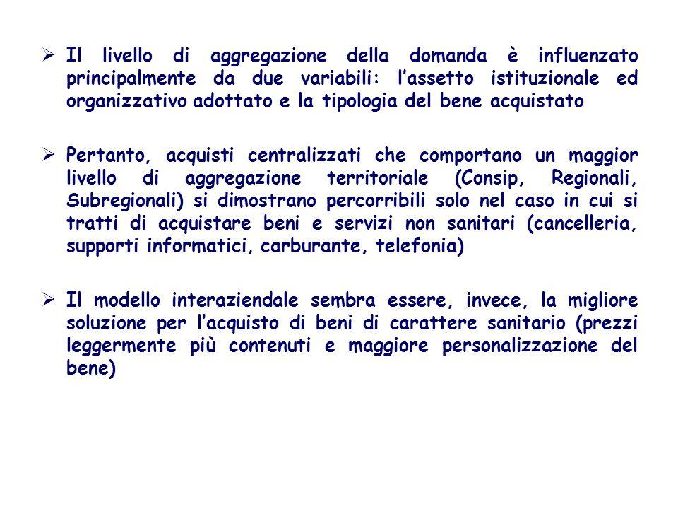 Il livello di aggregazione della domanda è influenzato principalmente da due variabili: lassetto istituzionale ed organizzativo adottato e la tipologi