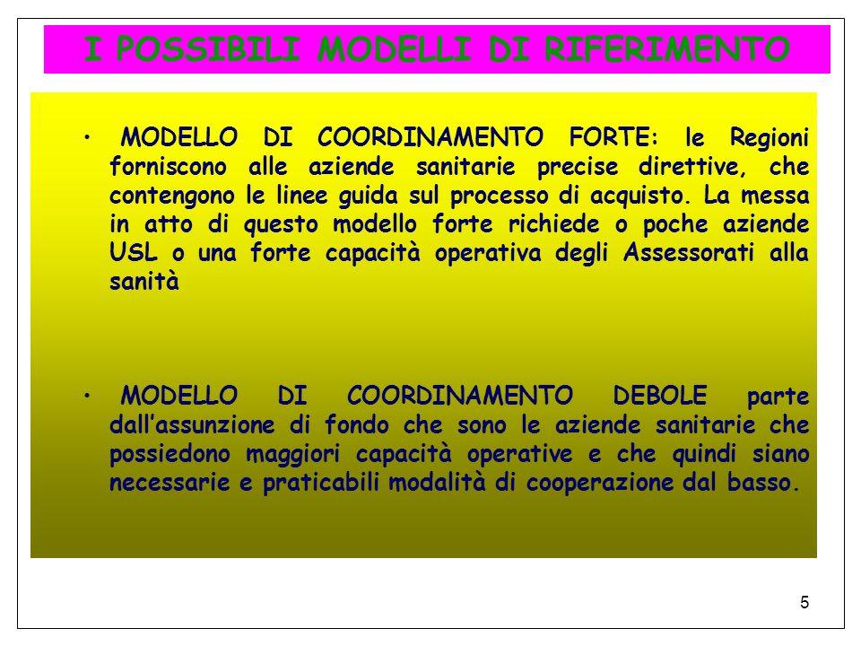 5 I POSSIBILI MODELLI DI RIFERIMENTO MODELLO DI COORDINAMENTO FORTE: le Regioni forniscono alle aziende sanitarie precise direttive, che contengono le