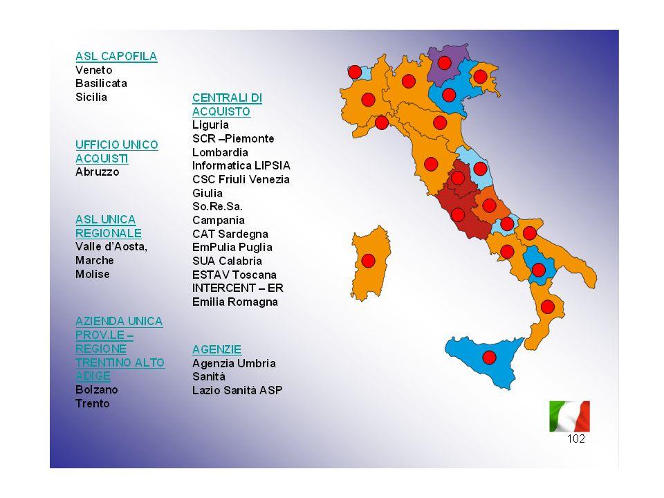 88 UFFICIO UNICO ACQUISTI vs UNIONE DI ACQUISTO Abruzzo