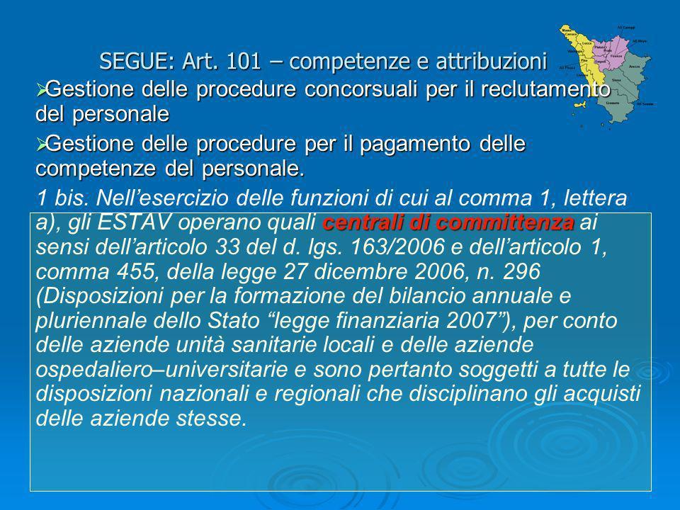 SEGUE: Art. 101 – competenze e attribuzioni Gestione delle procedure concorsuali per il reclutamento del personale Gestione delle procedure concorsual