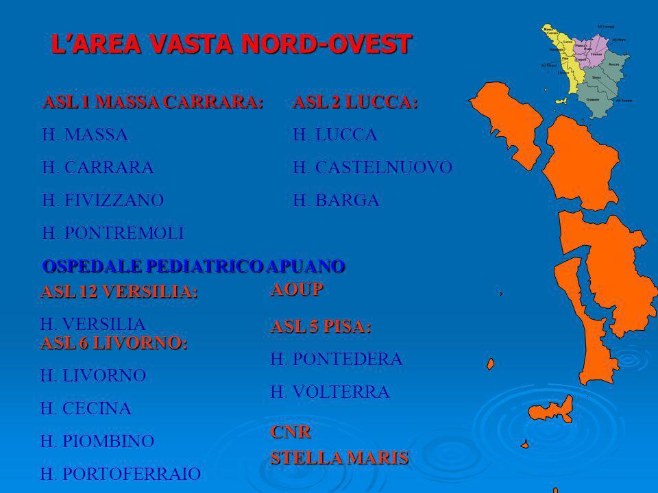 ASL 1 MASSA CARRARA: H. MASSA H. CARRARA H. FIVIZZANO H. PONTREMOLI OSPEDALE PEDIATRICO APUANO ASL 2 LUCCA: ASL 2 LUCCA: H. LUCCA H. CASTELNUOVO H. BA