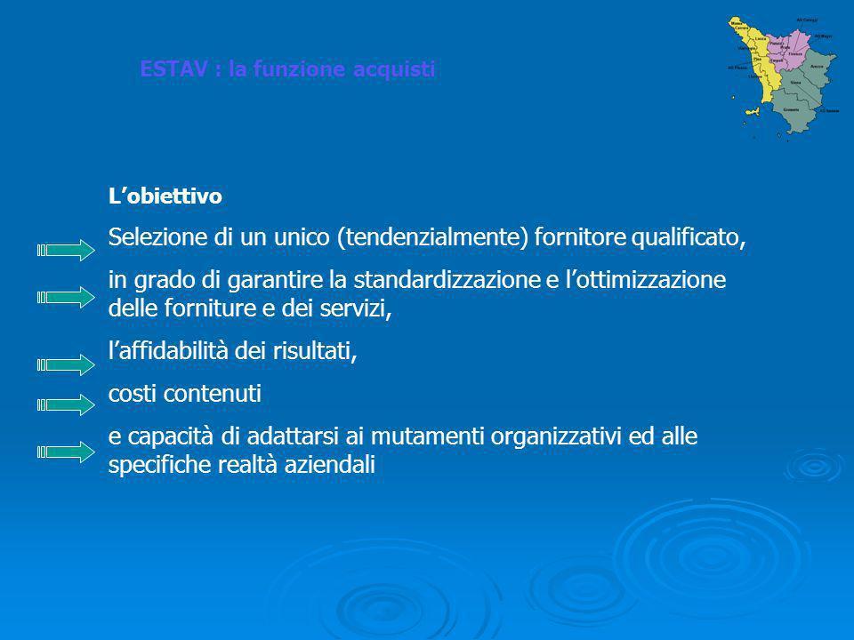 Lobiettivo Selezione di un unico (tendenzialmente) fornitore qualificato, in grado di garantire la standardizzazione e lottimizzazione delle forniture