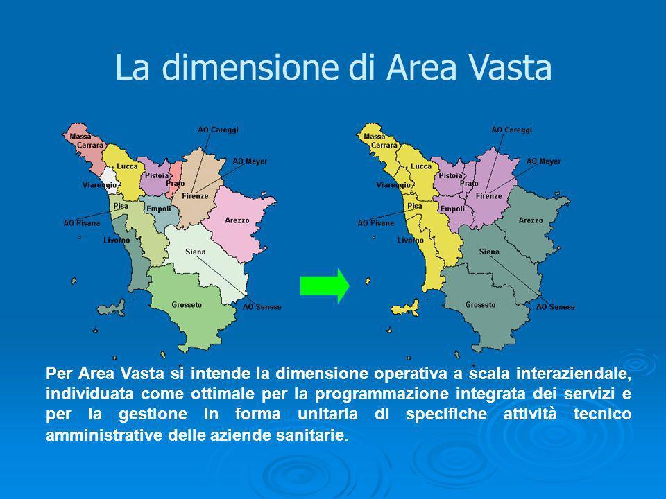La dimensione di Area Vasta Per Area Vasta si intende la dimensione operativa a scala interaziendale, individuata come ottimale per la programmazione