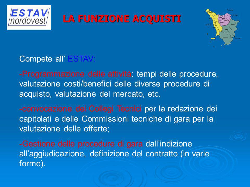 Compete all ESTAV: -Programmazione delle attività: tempi delle procedure, valutazione costi/benefici delle diverse procedure di acquisto, valutazione