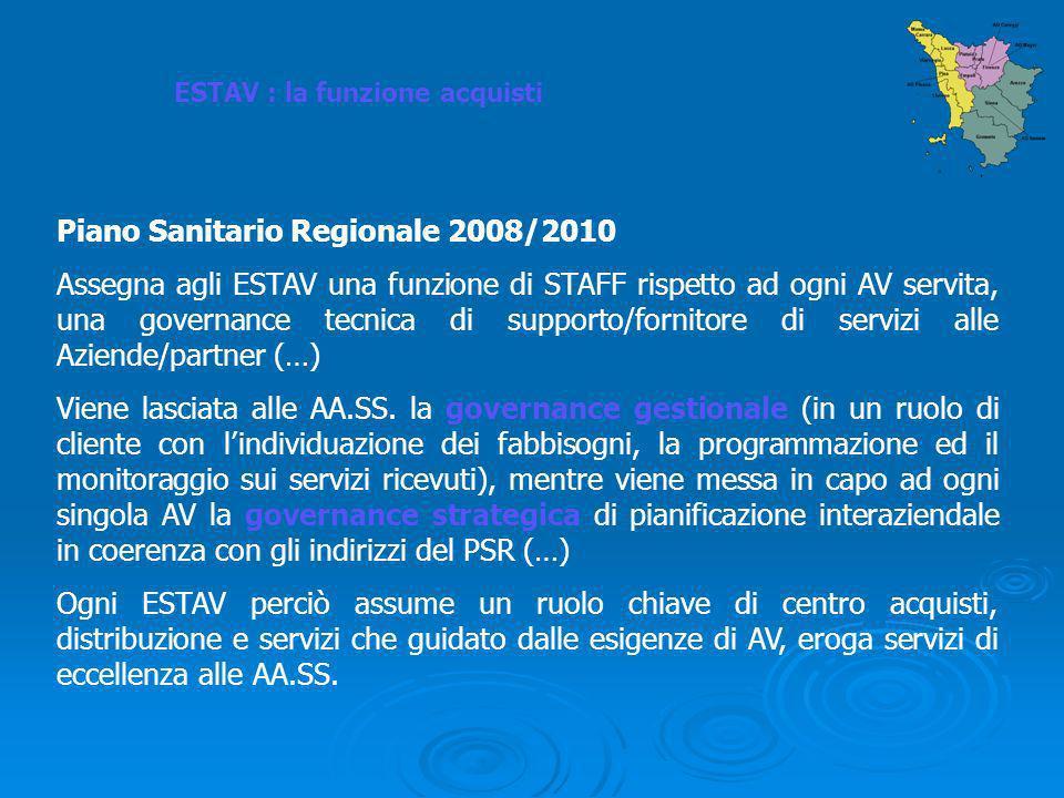Piano Sanitario Regionale 2008/2010 Assegna agli ESTAV una funzione di STAFF rispetto ad ogni AV servita, una governance tecnica di supporto/fornitore