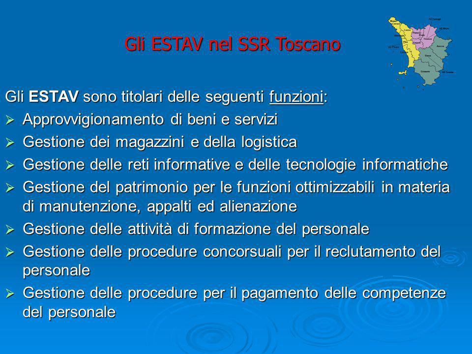 Gli ESTAV nel SSR Toscano Gli ESTAV sono titolari delle seguenti funzioni: Approvvigionamento di beni e servizi Approvvigionamento di beni e servizi G