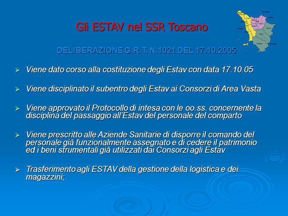 DELIBERAZIONE G.R.T. N.1021 DEL 17.10.2005 Viene dato corso alla costituzione degli Estav con data 17.10.05 Viene dato corso alla costituzione degli E