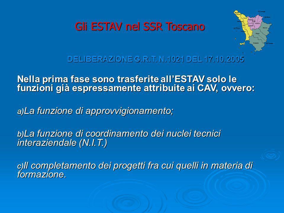 DELIBERAZIONE G.R.T. N.1021 DEL 17.10.2005 Nella prima fase sono trasferite allESTAV solo le funzioni già espressamente attribuite ai CAV, ovvero: a)