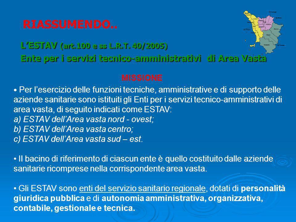 LESTAV (art.100 e ss L.R.T. 40/2005) Ente per i servizi tecnico-amministrativi di Area Vasta Per lesercizio delle funzioni tecniche, amministrative e