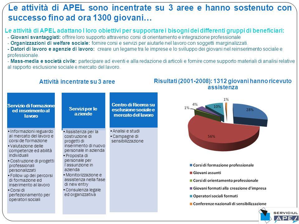 I diritti dellAzionista Sociale Diritto ad essere informato sui progressi delle attività e dei progetti e ricevere tutti i materiali realizzati da APEL.