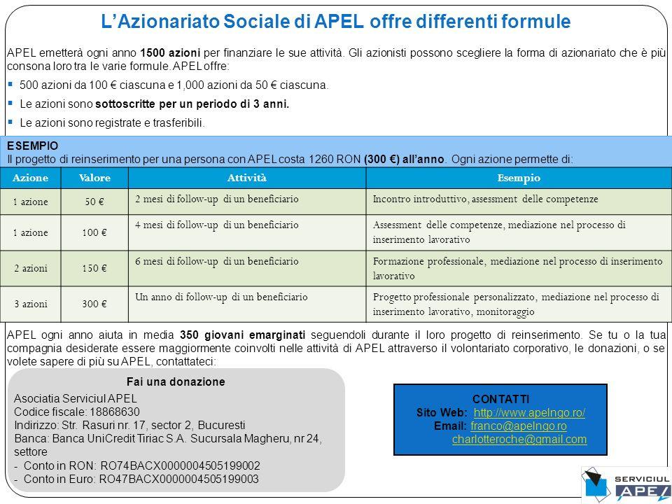 ESEMPIO Il progetto di reinserimento per una persona con APEL costa 1260 RON (300 ) allanno.