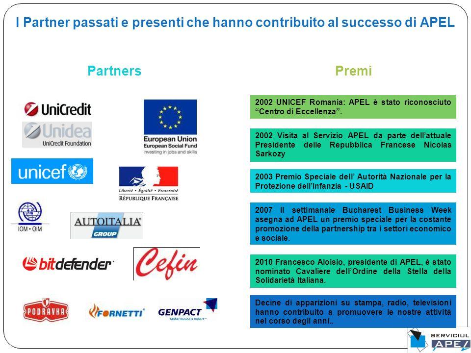 PartnersPremi I Partner passati e presenti che hanno contribuito al successo di APEL 2002 UNICEF Romania: APEL è stato riconosciuto Centro di Eccellenza.