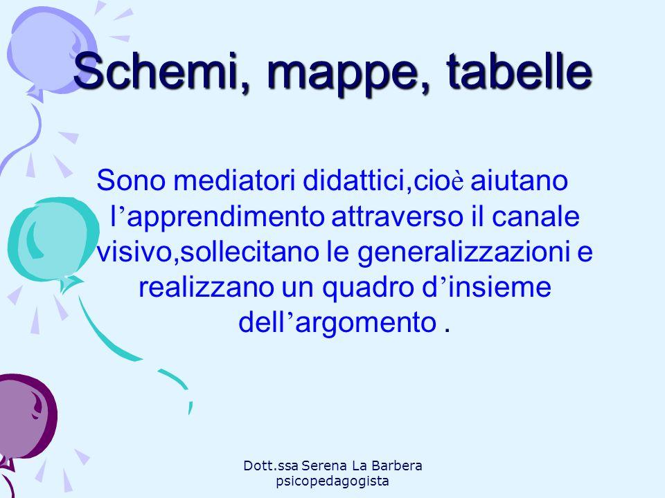 Dott.ssa Serena La Barbera psicopedagogista Schemi, mappe, tabelle Sono mediatori didattici,cio è aiutano l apprendimento attraverso il canale visivo,