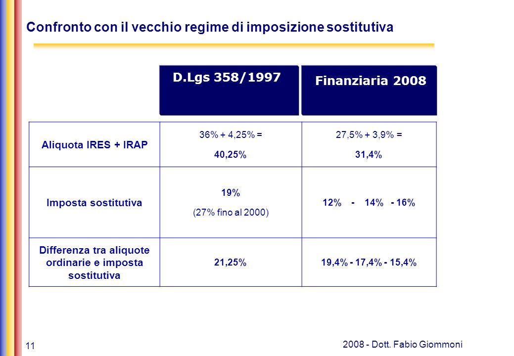 11 2008 - Dott. Fabio Giommoni Confronto con il vecchio regime di imposizione sostitutiva D.Lgs 358/1997 Aliquota IRES + IRAP 36% + 4,25% = 40,25% 27,