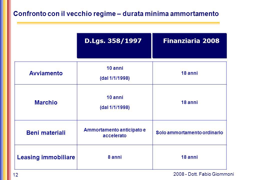 12 2008 - Dott. Fabio Giommoni Confronto con il vecchio regime – durata minima ammortamento D.Lgs. 358/1997 Avviamento 10 anni (dal 1/1/1998) 18 anni