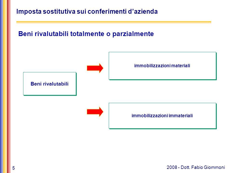 5 2008 - Dott. Fabio Giommoni Imposta sostitutiva sui conferimenti dazienda Beni rivalutabili totalmente o parzialmente Beni rivalutabili immobilizzaz