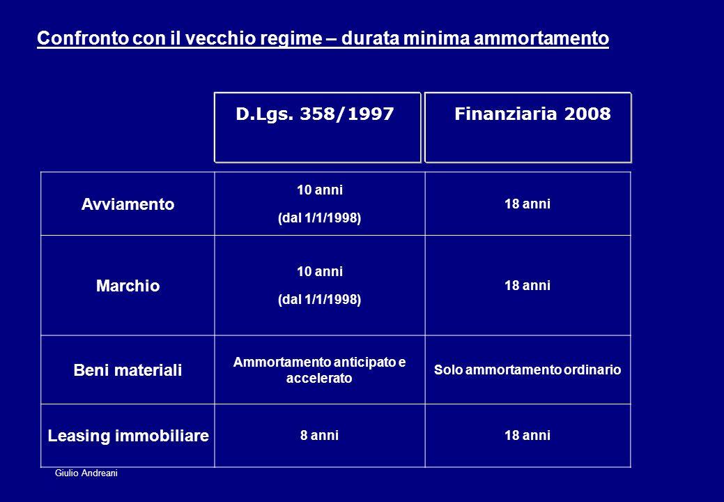 15 Giulio Andreani Confronto con il vecchio regime – durata minima ammortamento D.Lgs. 358/1997 Avviamento 10 anni (dal 1/1/1998) 18 anni Marchio 10 a
