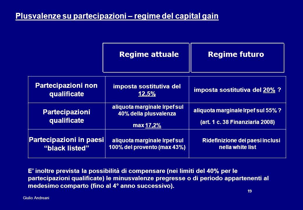 19 Giulio Andreani Plusvalenze su partecipazioni – regime del capital gain Partecipazioni non qualificate imposta sostitutiva del 12,5% imposta sostit