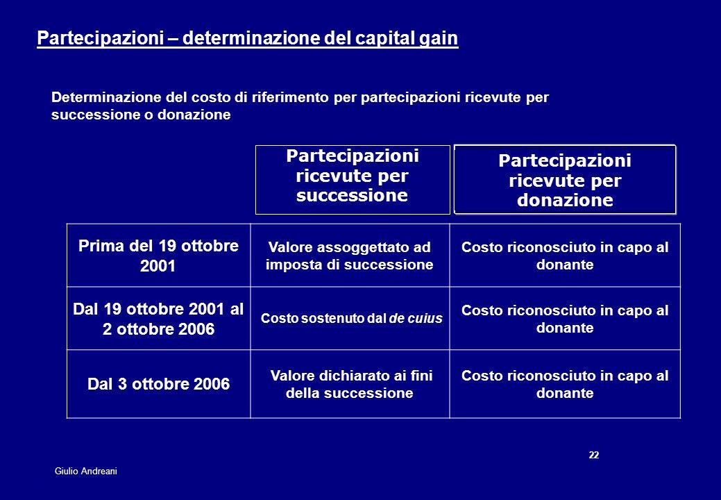 22 Giulio Andreani Partecipazioni – determinazione del capital gain Prima del 19 ottobre 2001 Valore assoggettato ad imposta di successione Costo rico