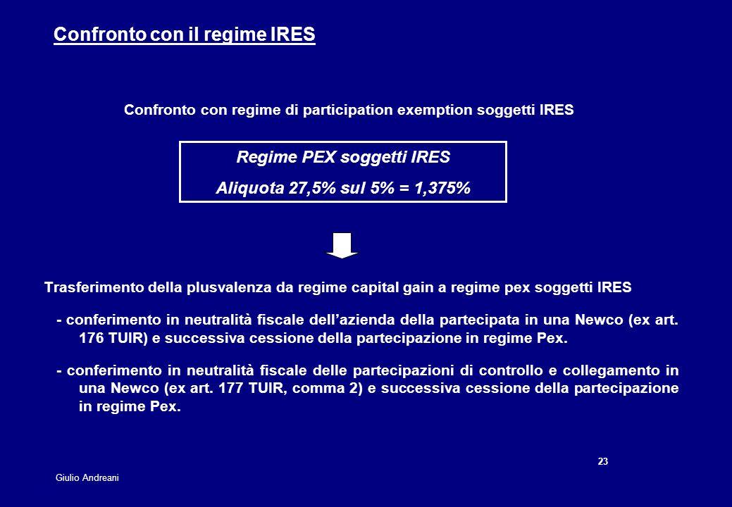 23 Giulio Andreani Confronto con regime di participation exemption soggetti IRES Trasferimento della plusvalenza da regime capital gain a regime pex s
