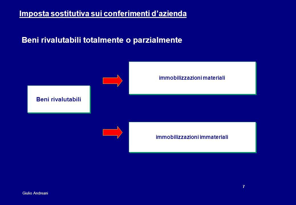 7 7 Giulio Andreani Imposta sostitutiva sui conferimenti dazienda Beni rivalutabili totalmente o parzialmente Beni rivalutabili immobilizzazioni mater