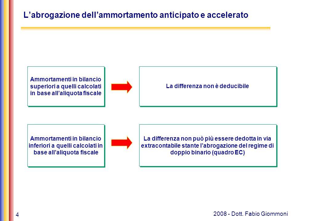 5 2008 - Dott.Fabio Giommoni Le modifiche alla disciplina dei canoni di leasing Art.