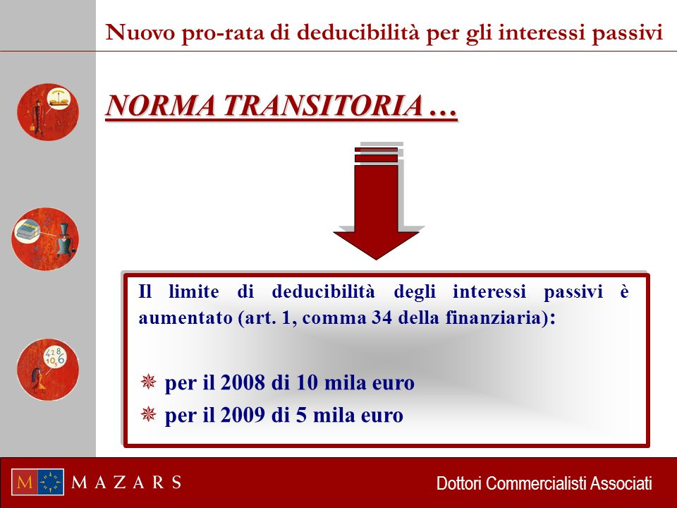 Dottori Commercialisti Associati Il limite di deducibilità degli interessi passivi è aumentato (art.