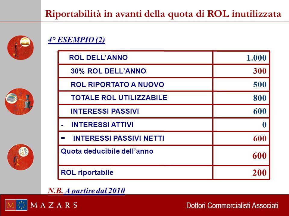 Dottori Commercialisti Associati 4° ESEMPIO (2) N.B.