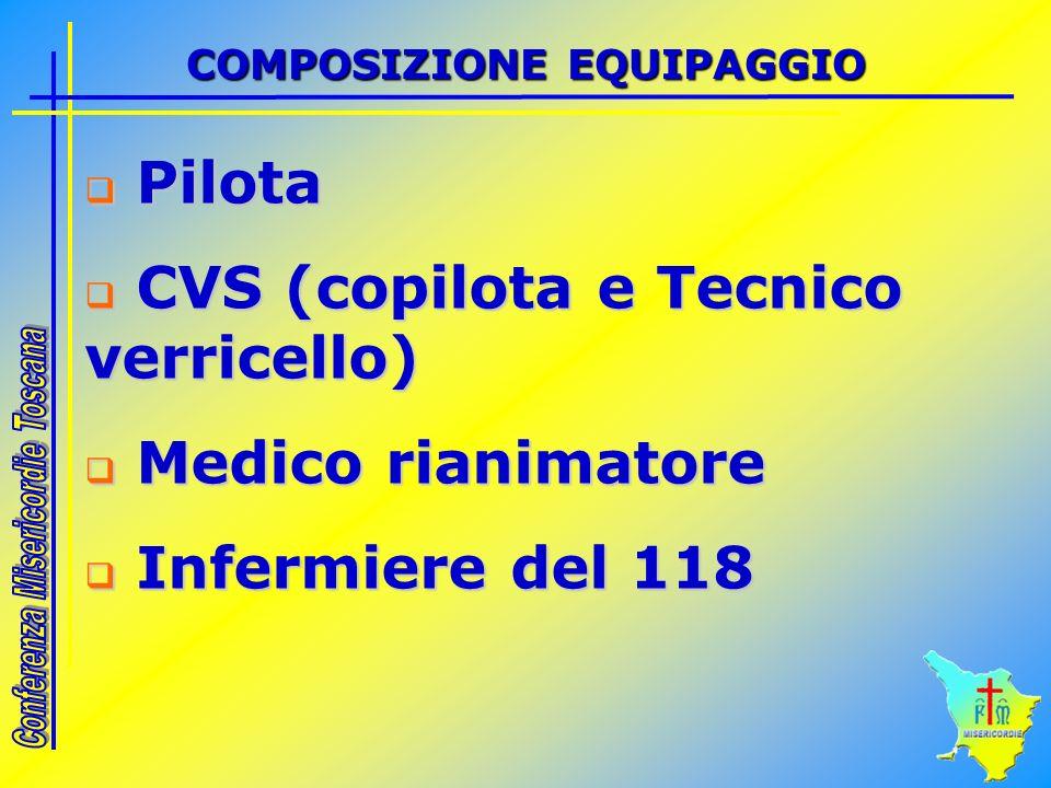 COMPOSIZIONE EQUIPAGGIO Pilota Pilota CVS (copilota e Tecnico verricello) CVS (copilota e Tecnico verricello) Medico rianimatore Medico rianimatore Infermiere del 118 Infermiere del 118