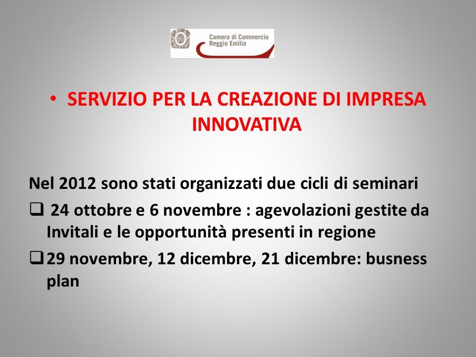 SERVIZIO PER LA CREAZIONE DI IMPRESA INNOVATIVA Nel 2012 sono stati organizzati due cicli di seminari 24 ottobre e 6 novembre : agevolazioni gestite d