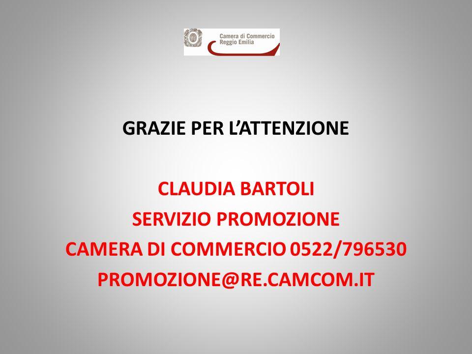 GRAZIE PER LATTENZIONE CLAUDIA BARTOLI SERVIZIO PROMOZIONE CAMERA DI COMMERCIO 0522/796530 PROMOZIONE@RE.CAMCOM.IT