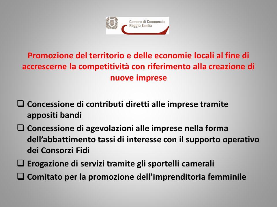 Promozione del territorio e delle economie locali al fine di accrescerne la competitività con riferimento alla creazione di nuove imprese Concessione