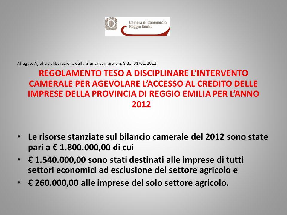 Allegato A) alla deliberazione della Giunta camerale n. 8 del 31/01/2012 REGOLAMENTO TESO A DISCIPLINARE LINTERVENTO CAMERALE PER AGEVOLARE LACCESSO A