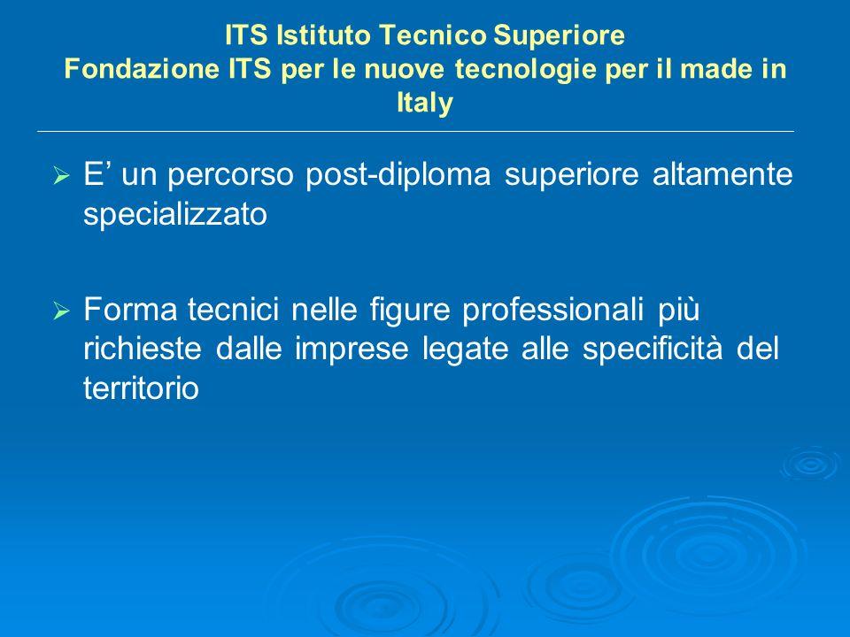 ITS Istituto Tecnico Superiore Fondazione ITS per le nuove tecnologie per il made in Italy E un percorso post-diploma superiore altamente specializzato Forma tecnici nelle figure professionali più richieste dalle imprese legate alle specificità del territorio