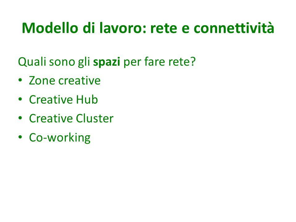 Modello di lavoro: rete e connettività Quali sono gli spazi per fare rete? Zone creative Creative Hub Creative Cluster Co-working