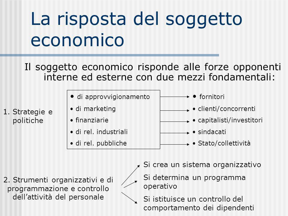 La risposta del soggetto economico Il soggetto economico risponde alle forze opponenti interne ed esterne con due mezzi fondamentali: 1.