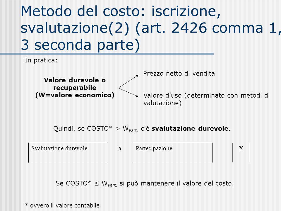 Valore durevole o recuperabile (W=valore economico) Prezzo netto di vendita Valore duso (determinato con metodi di valutazione) Svalutazione durevoleaPartecipazioneX Quindi, se COSTO* > W Part.