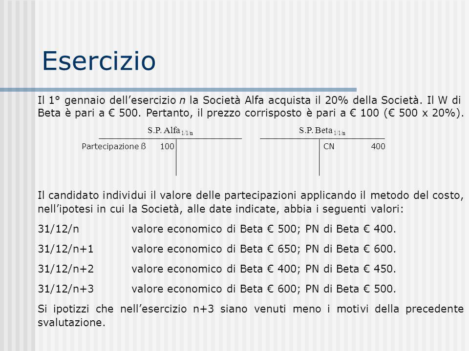 Esercizio Il 1° gennaio dellesercizio n la Società Alfa acquista il 20% della Società.