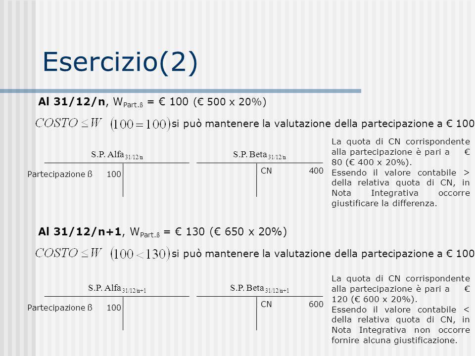 Esercizio(2) Al 31/12/n, W Part.