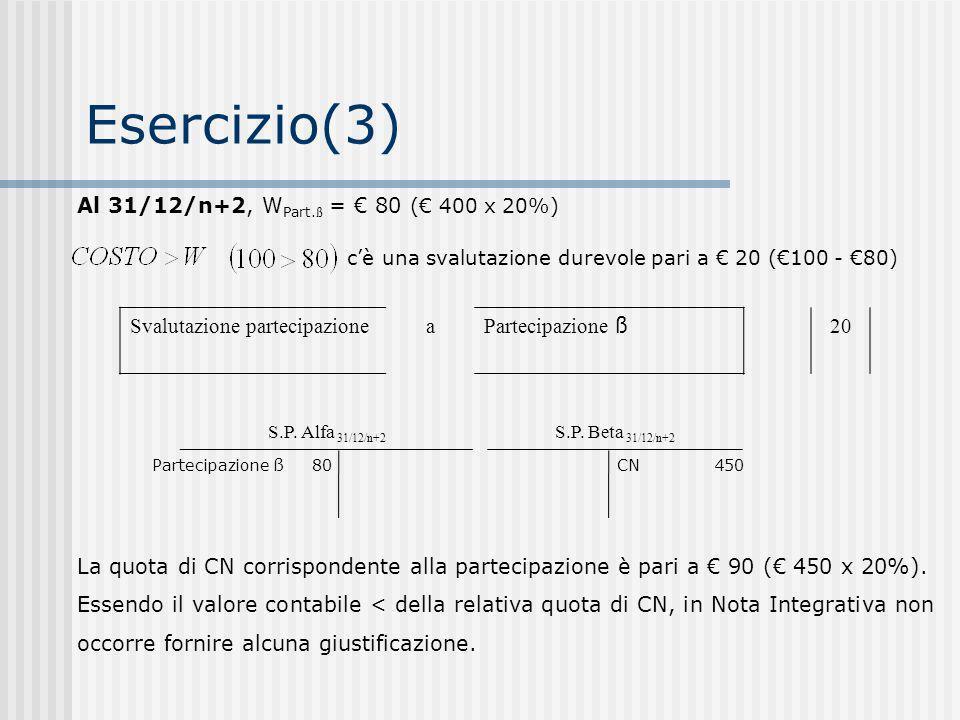 Esercizio(3) Al 31/12/n+2, W Part.