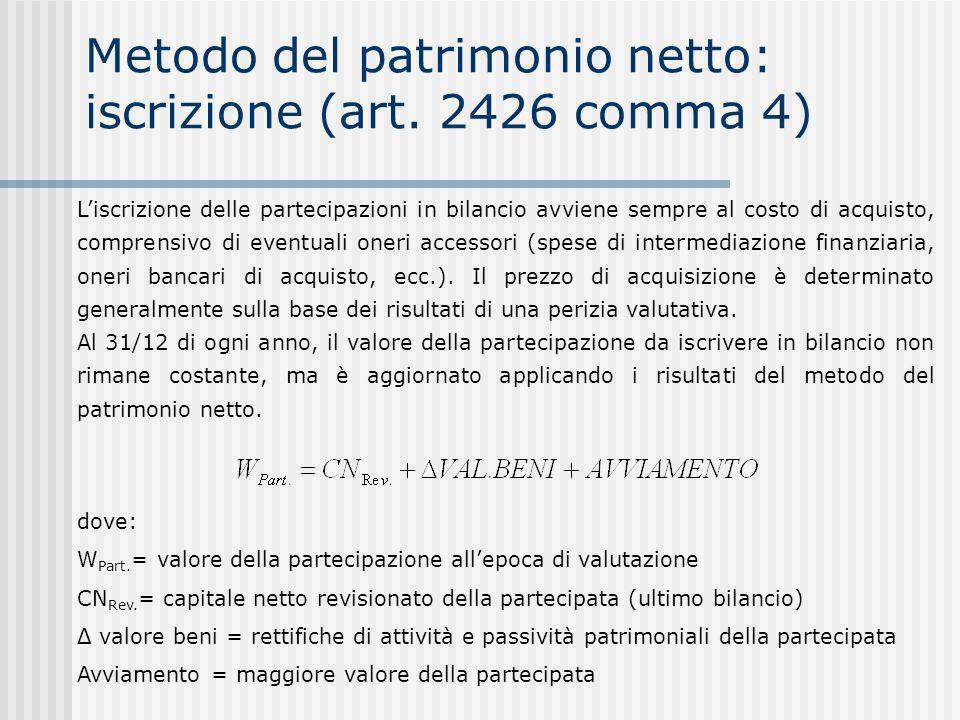 Metodo del patrimonio netto: iscrizione (art.