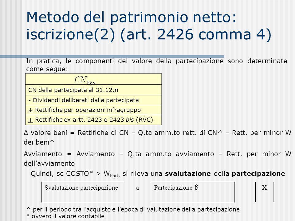 Metodo del patrimonio netto: iscrizione(2) (art.