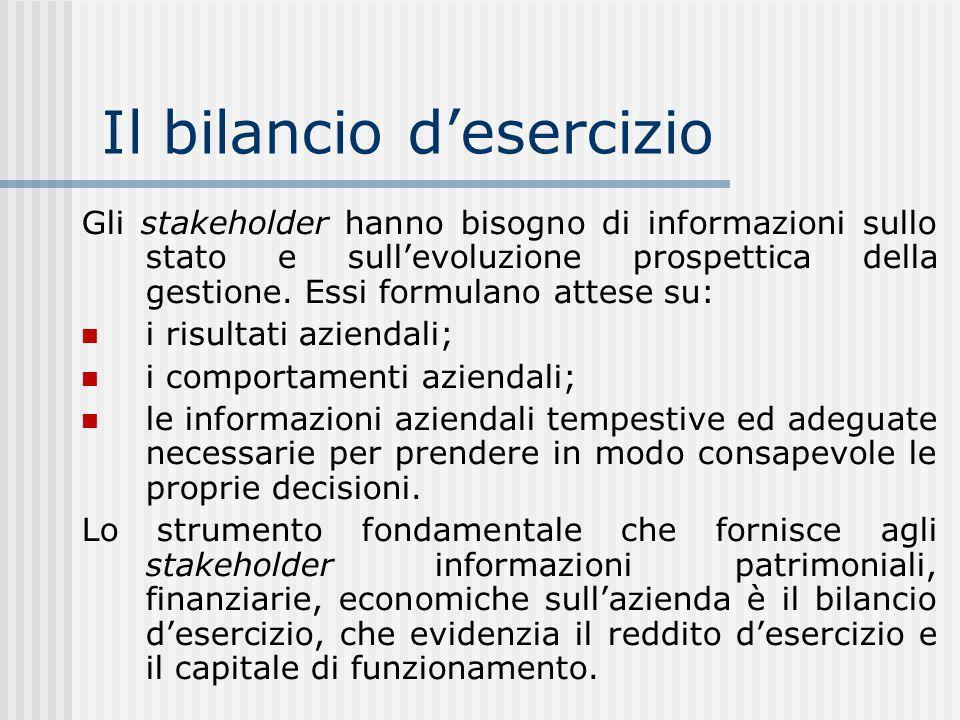 Il bilancio desercizio Gli stakeholder hanno bisogno di informazioni sullo stato e sullevoluzione prospettica della gestione.