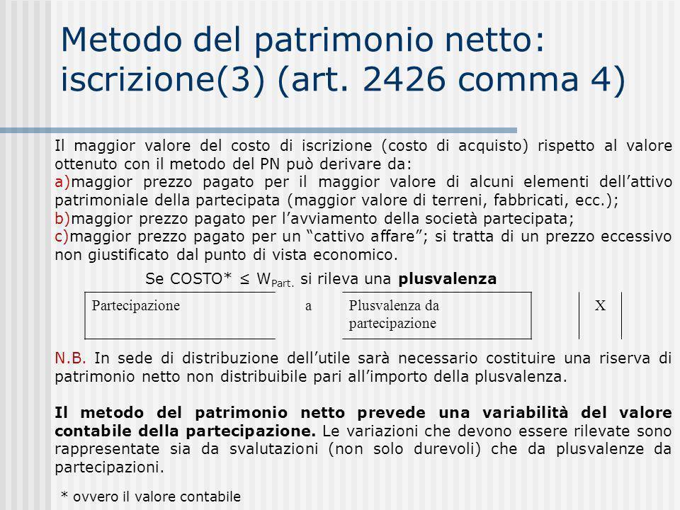 Metodo del patrimonio netto: iscrizione(3) (art.2426 comma 4) Se COSTO* W Part.