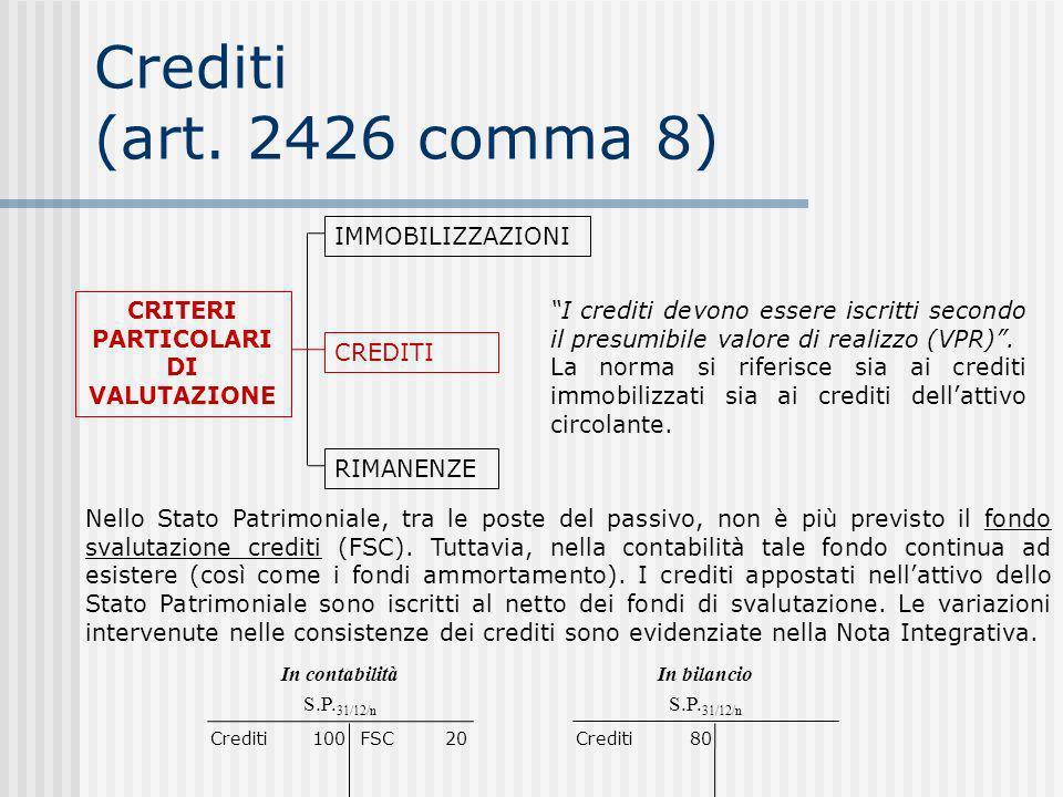 I crediti devono essere iscritti secondo il presumibile valore di realizzo (VPR).