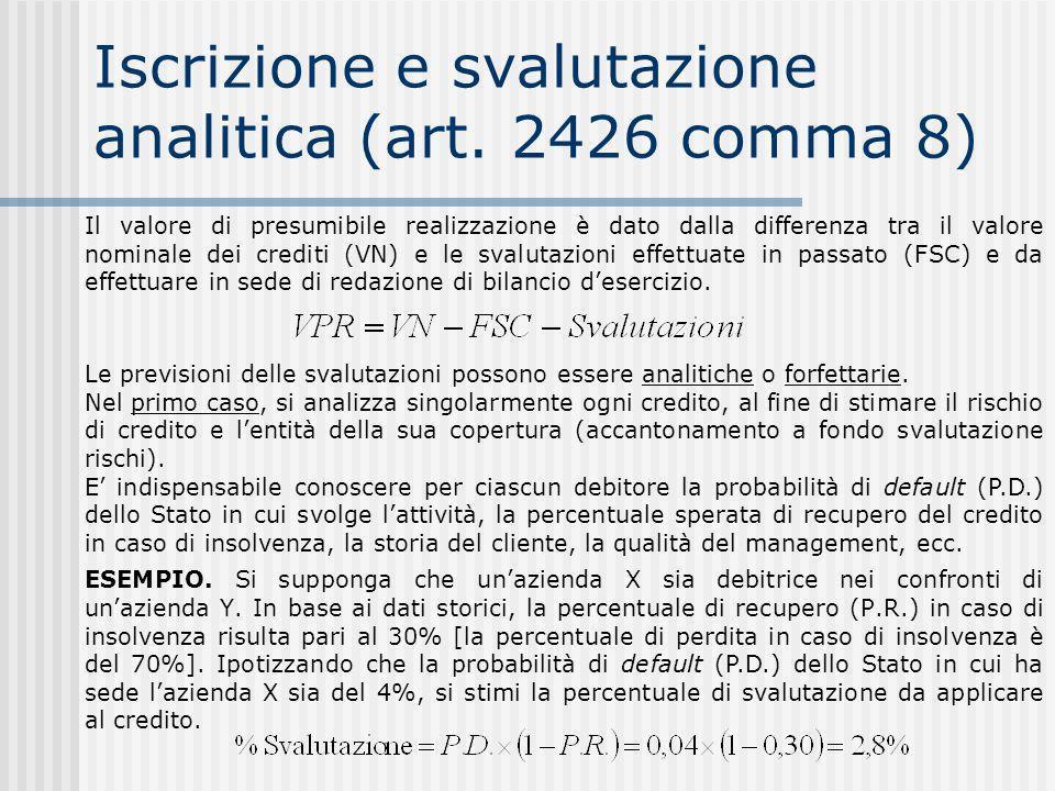 Il valore di presumibile realizzazione è dato dalla differenza tra il valore nominale dei crediti (VN) e le svalutazioni effettuate in passato (FSC) e da effettuare in sede di redazione di bilancio desercizio.