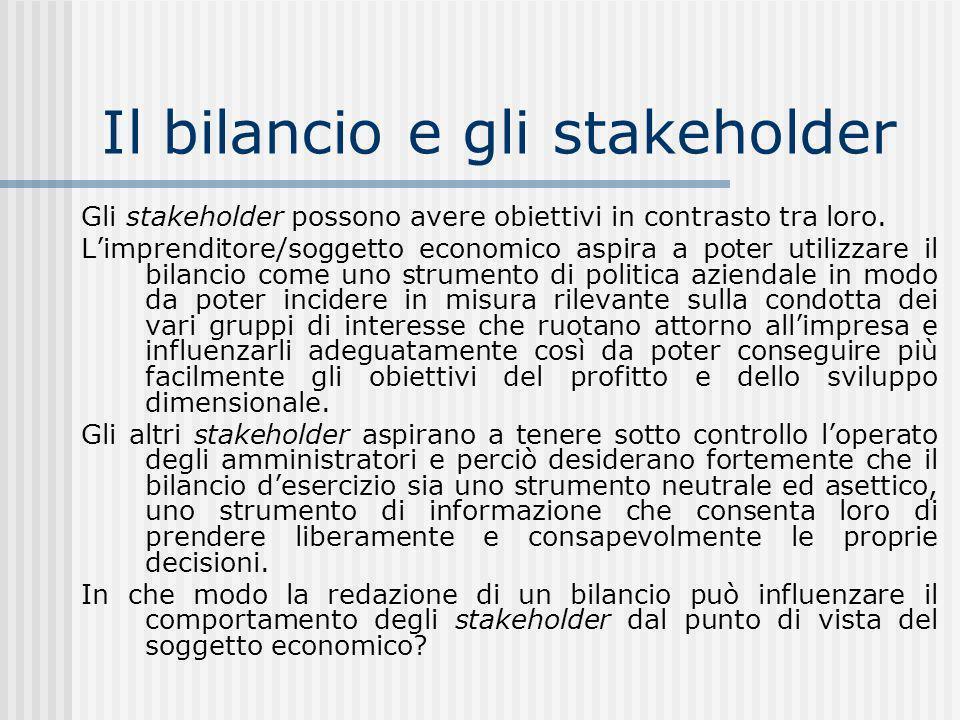 Il bilancio e gli stakeholder Gli stakeholder possono avere obiettivi in contrasto tra loro.