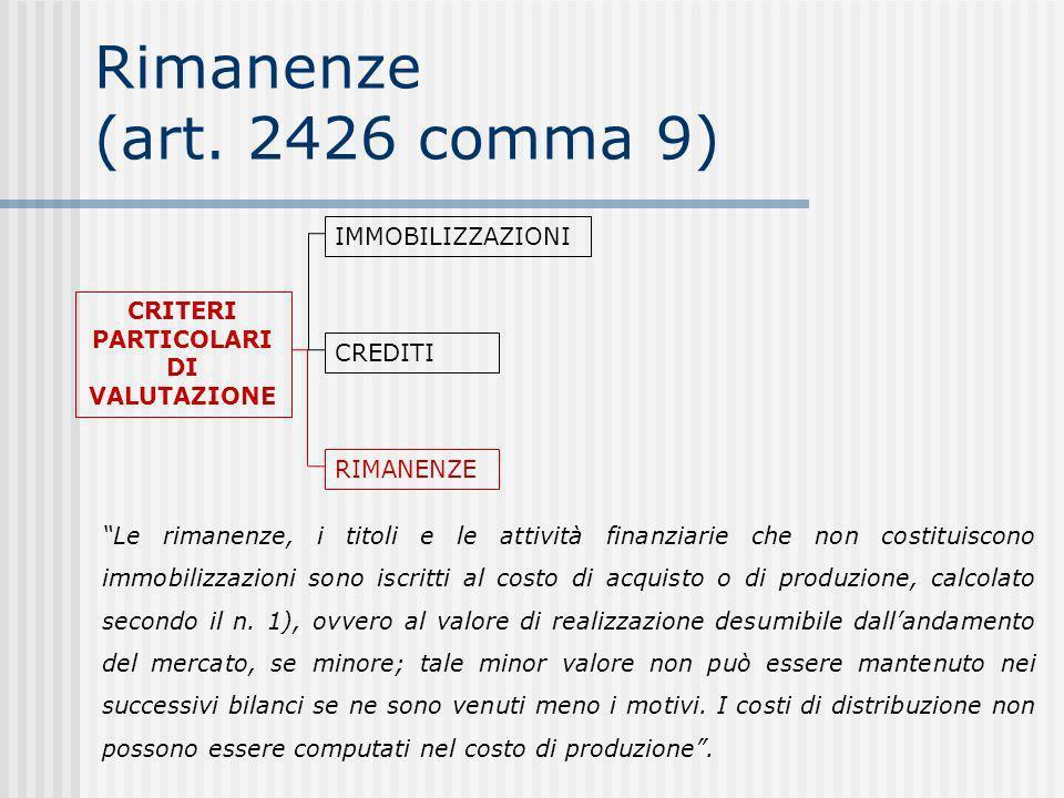 Rimanenze (art.